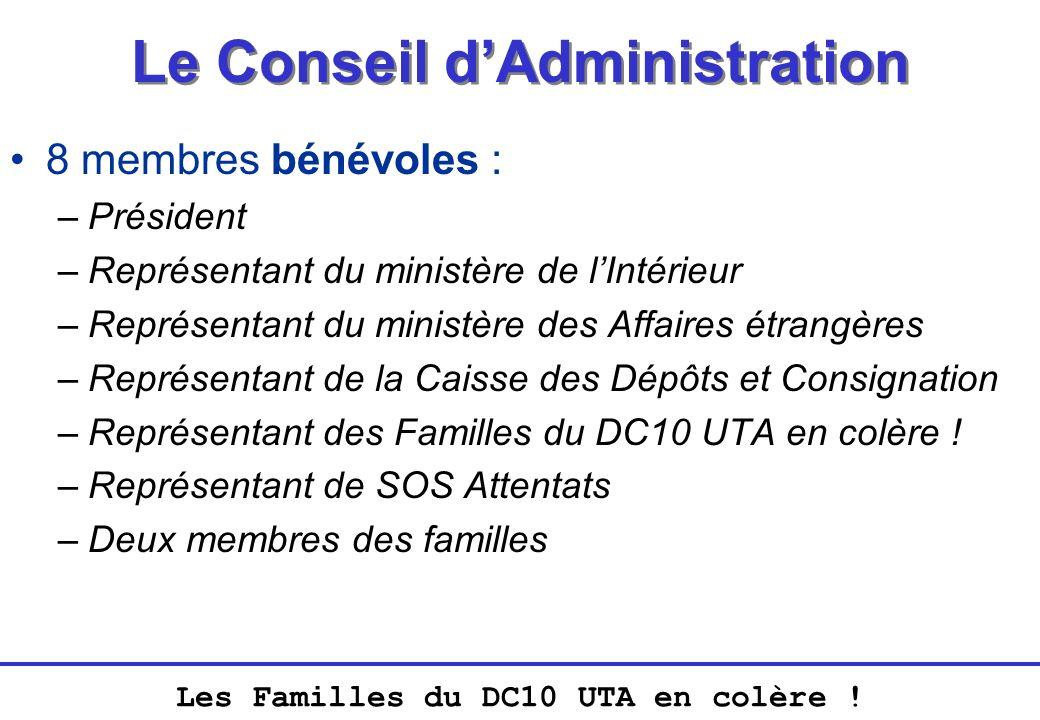 Les Familles du DC10 UTA en colère ! Le Conseil dAdministration 8 membres bénévoles : –Président –Représentant du ministère de lIntérieur –Représentan