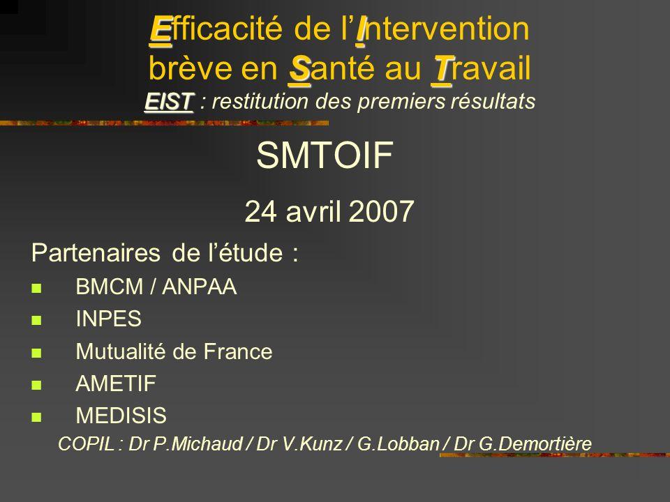 EI ST EIST Efficacité de lIntervention brève en Santé au Travail EIST : restitution des premiers résultats SMTOIF 24 avril 2007 Partenaires de létude : BMCM / ANPAA INPES Mutualité de France AMETIF MEDISIS COPIL : Dr P.Michaud / Dr V.Kunz / G.Lobban / Dr G.Demortière