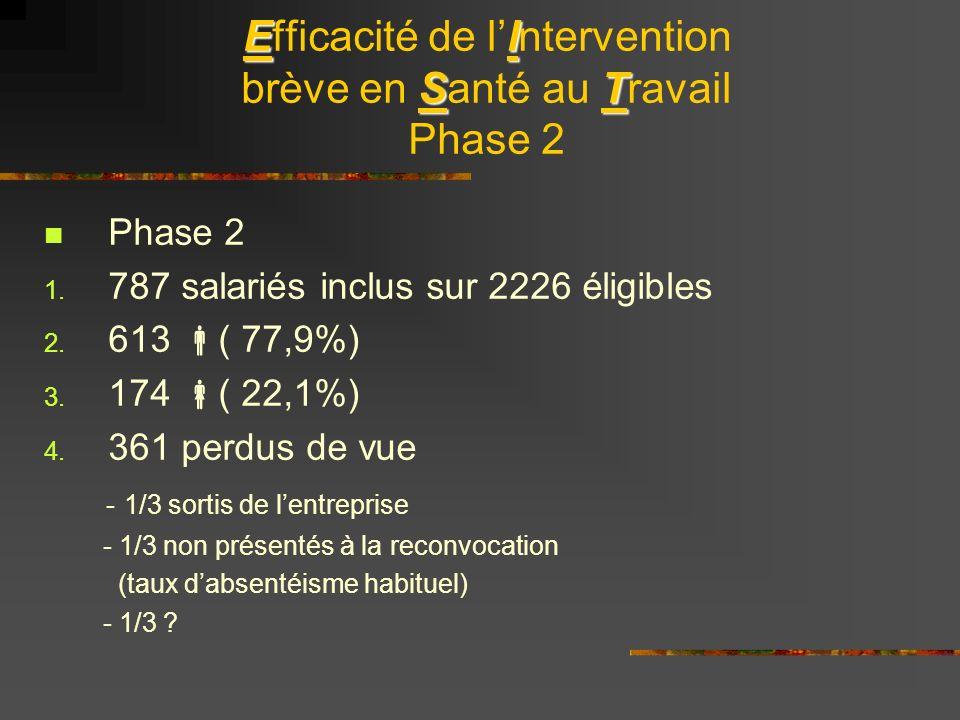 EI ST Efficacité de lIntervention brève en Santé au Travail Phase 2 Phase 2 1.