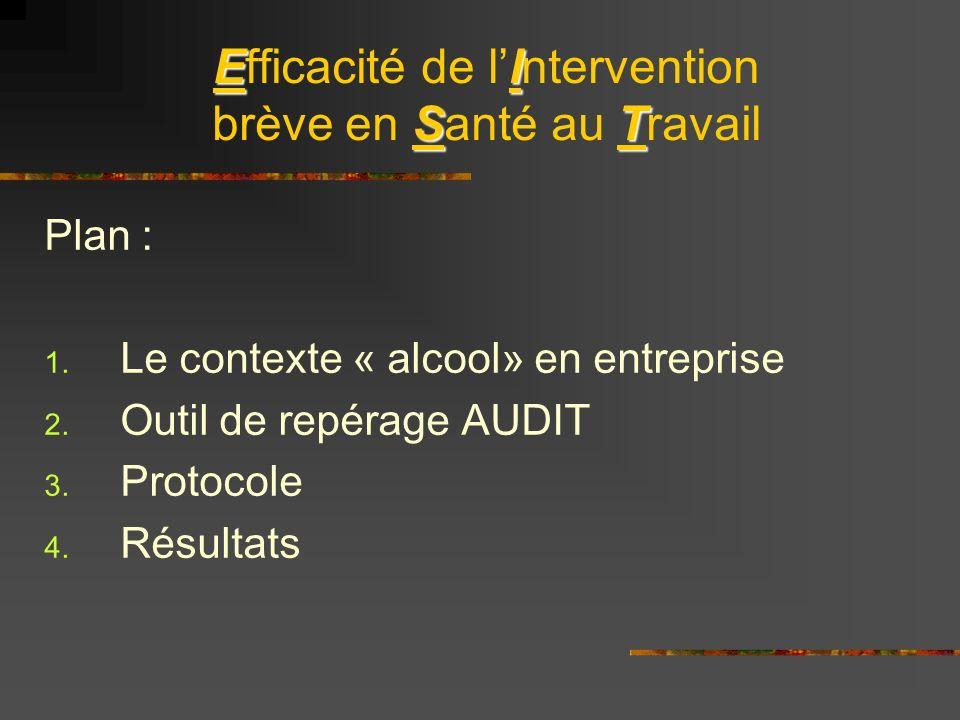 EI ST Efficacité de lIntervention brève en Santé au Travail Plan : 1.