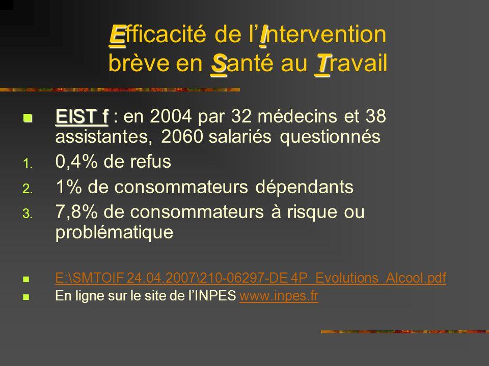 EI ST Efficacité de lIntervention brève en Santé au Travail EIST f EIST f : en 2004 par 32 médecins et 38 assistantes, 2060 salariés questionnés 1.
