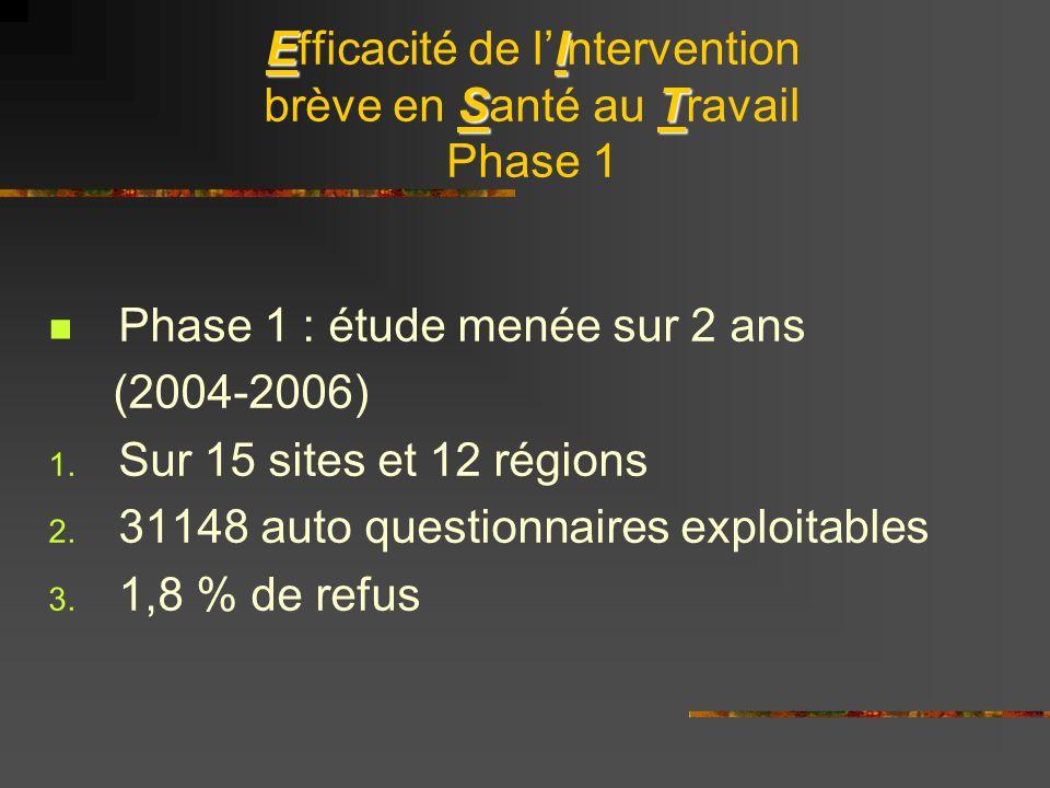 EI ST Efficacité de lIntervention brève en Santé au Travail Phase 1 Phase 1 : étude menée sur 2 ans (2004-2006) 1.