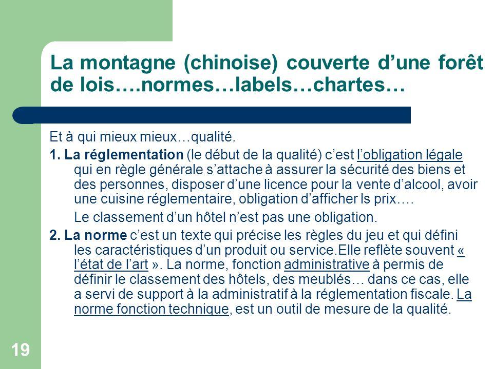 19 La montagne (chinoise) couverte dune forêt de lois….normes…labels…chartes… Et à qui mieux mieux…qualité.