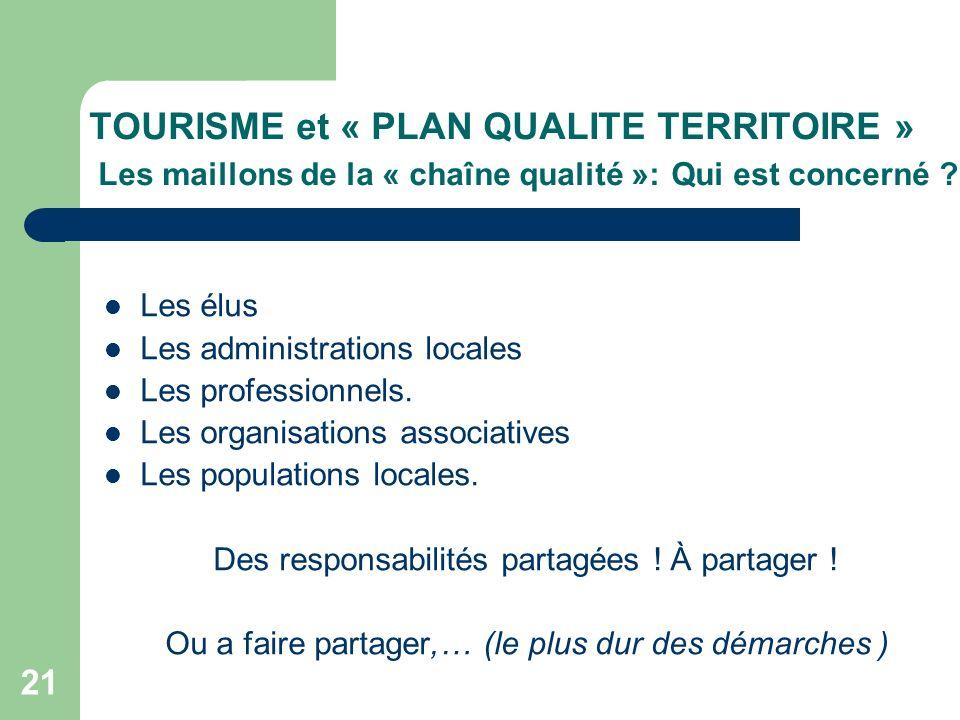 21 TOURISME et « PLAN QUALITE TERRITOIRE » Les maillons de la « chaîne qualité »: Qui est concerné .