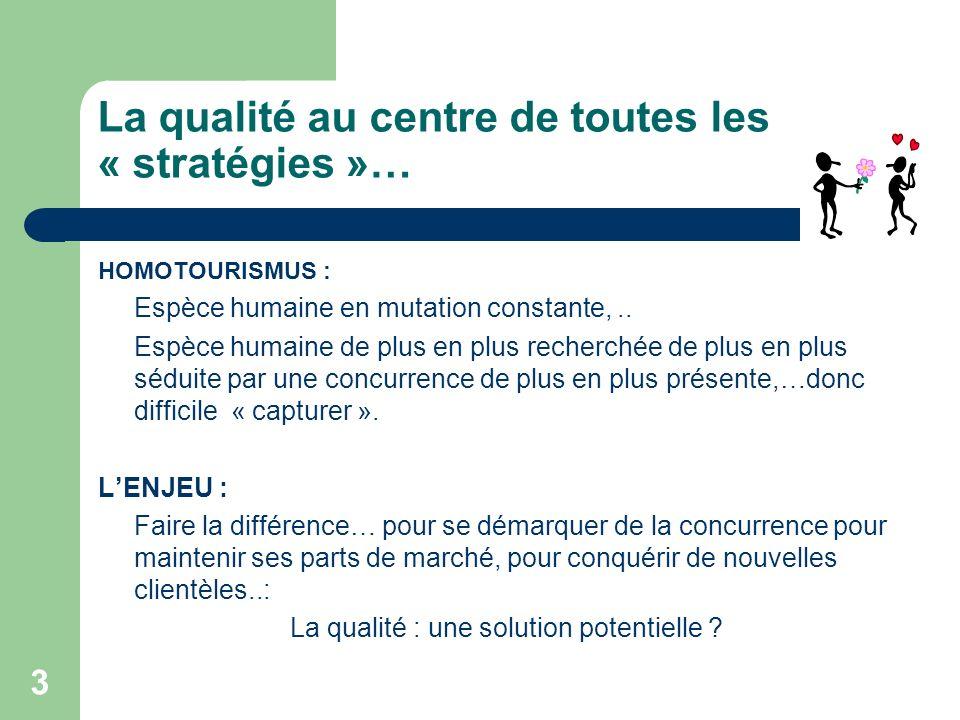 3 La qualité au centre de toutes les « stratégies »… HOMOTOURISMUS : Espèce humaine en mutation constante,..
