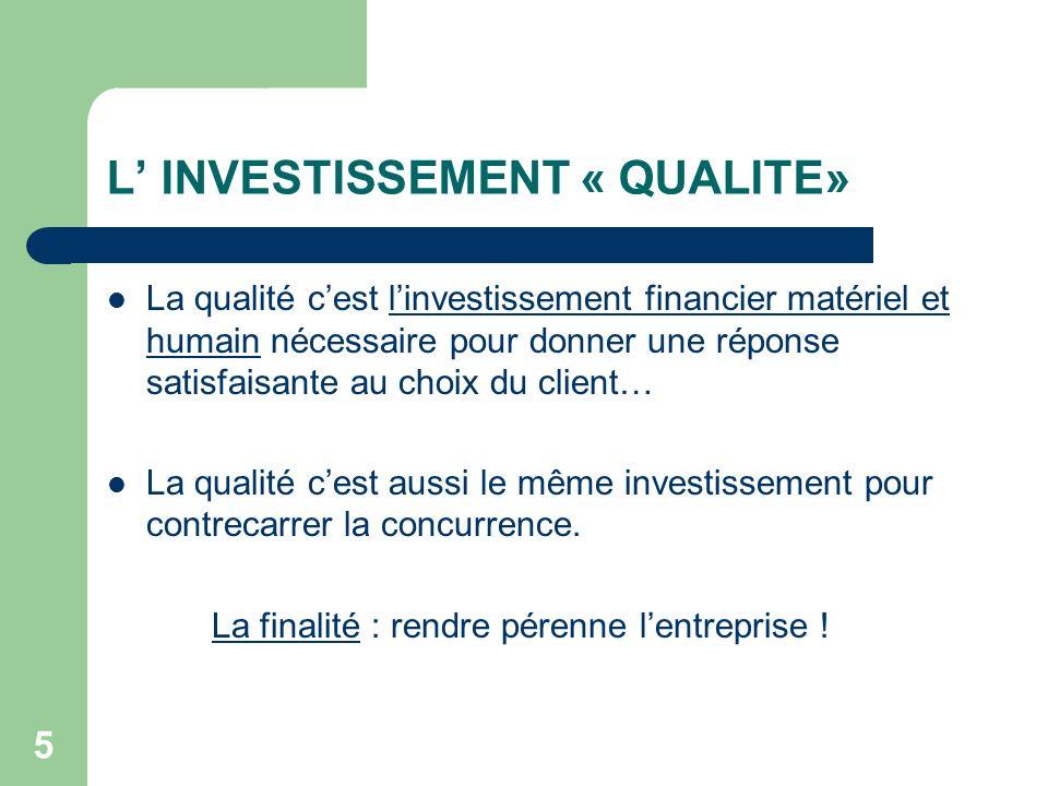 5 L INVESTISSEMENT « QUALITE» La qualité cest linvestissement financier matériel et humain nécessaire pour donner une réponse satisfaisante au choix du client… La qualité cest aussi le même investissement pour contrecarrer la concurrence.