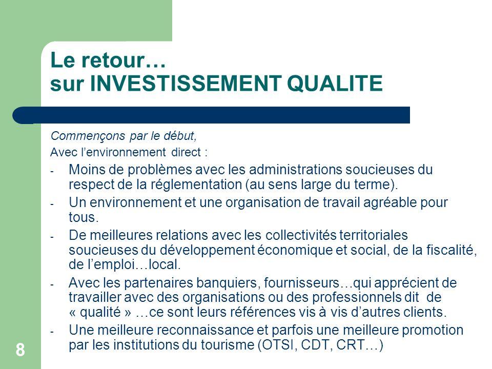 8 Le retour… sur INVESTISSEMENT QUALITE Commençons par le début, Avec lenvironnement direct : - Moins de problèmes avec les administrations soucieuses du respect de la réglementation (au sens large du terme).