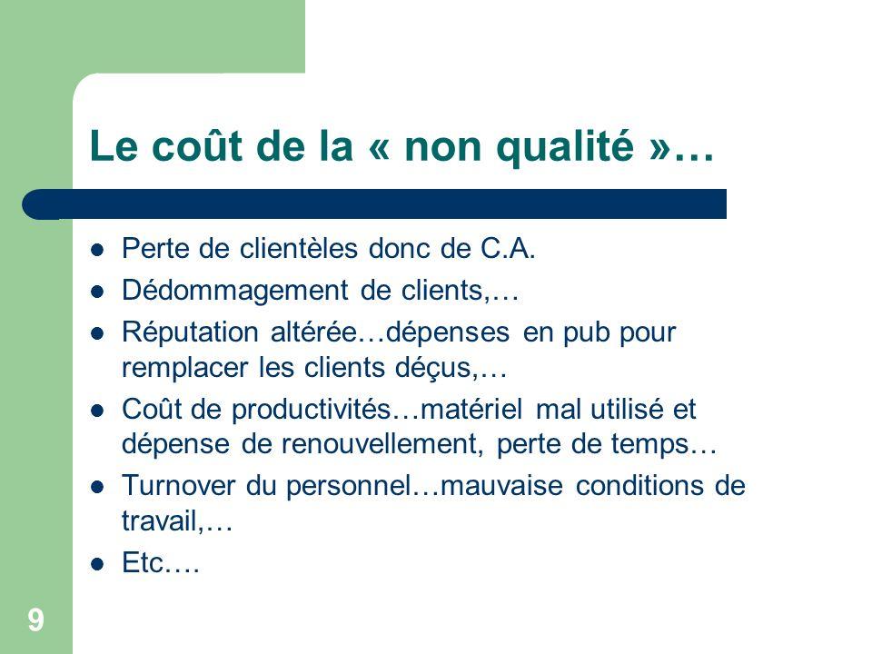 9 Le coût de la « non qualité »… Perte de clientèles donc de C.A.