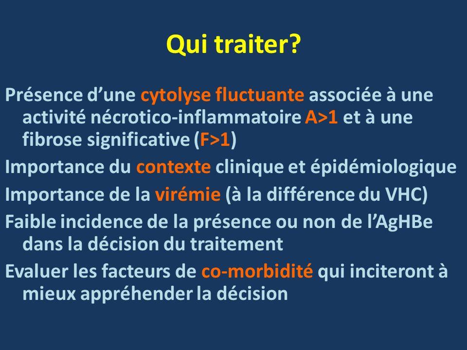 Qui traiter? Présence dune cytolyse fluctuante associée à une activité nécrotico-inflammatoire A>1 et à une fibrose significative (F>1) Importance du