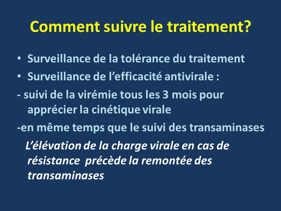 Comment suivre le traitement? Surveillance de la tolérance du traitement Surveillance de lefficacité antivirale : - suivi de la virémie tous les 3 moi