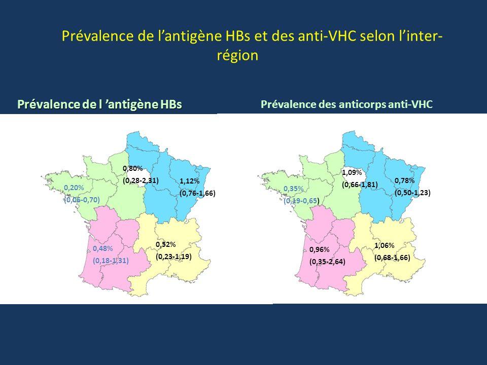 Prévalence de lantigène HBs et des anti-VHC selon linter- région Prévalence des anticorps anti-VHC Prévalence de l antigène HBs 0,80% (0,28-2,31) 0,52