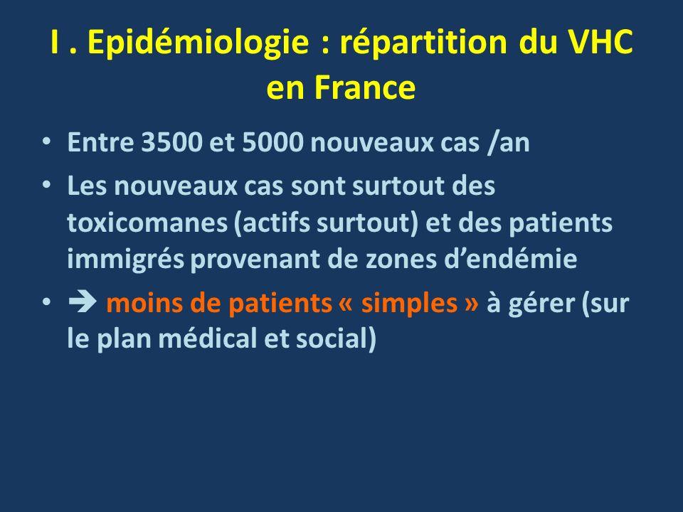 I. Epidémiologie : répartition du VHC en France Entre 3500 et 5000 nouveaux cas /an Les nouveaux cas sont surtout des toxicomanes (actifs surtout) et