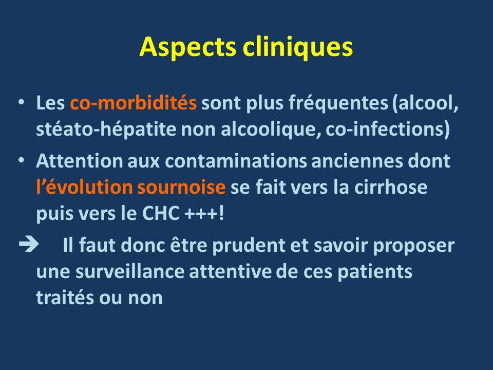 Aspects cliniques Les co-morbidités sont plus fréquentes (alcool, stéato-hépatite non alcoolique, co-infections) Attention aux contaminations ancienne