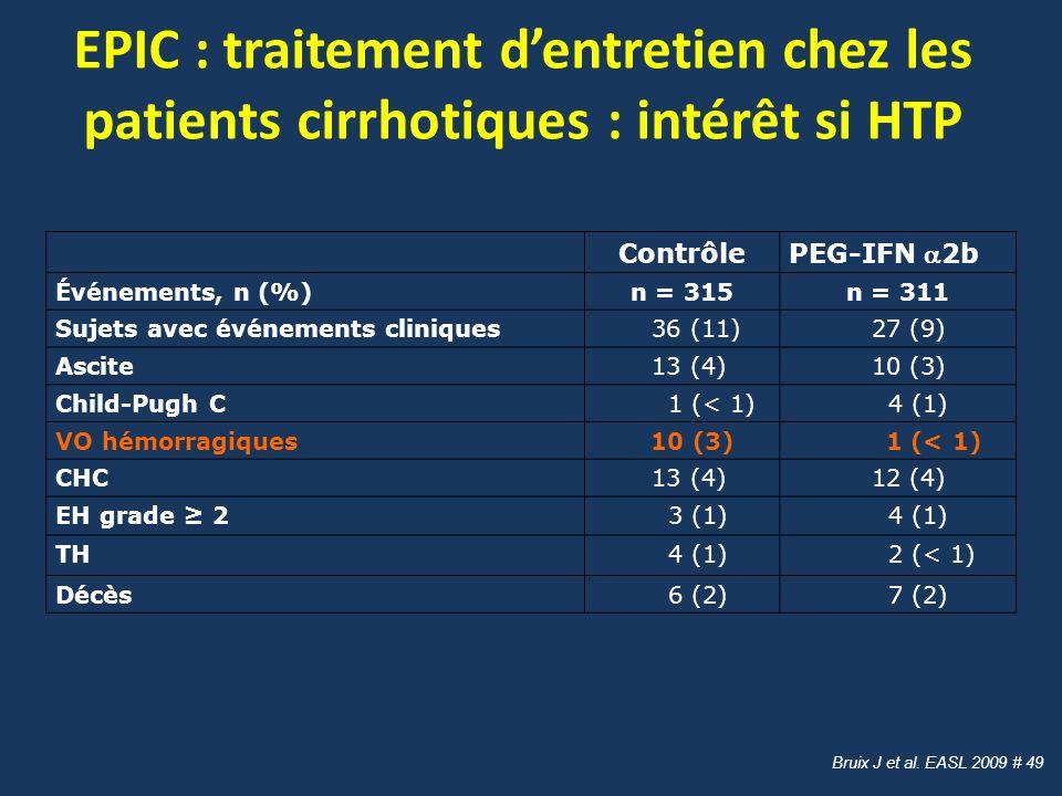 EPIC : traitement dentretien chez les patients cirrhotiques : intérêt si HTP Bruix J et al. EASL 2009 # 49 Contrôle PEG-IFN 2b Événements, n (%)n = 31