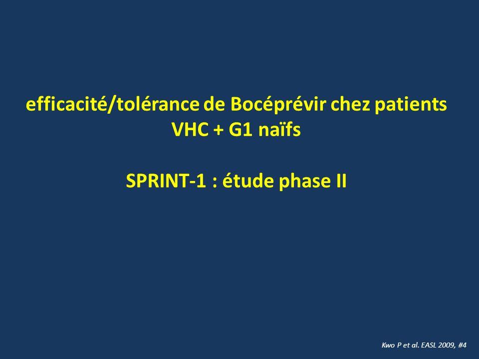 efficacité/tolérance de Bocéprévir chez patients VHC + G1 naïfs SPRINT-1 : étude phase II Kwo P et al. EASL 2009, #4