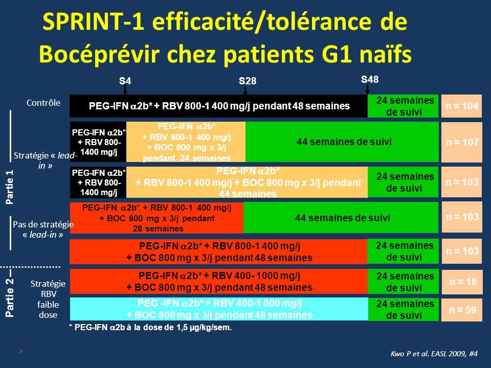 » SPRINT-1 efficacité/tolérance de Bocéprévir chez patients G1 naïfs PEG-IFN 2b* + RBV 800- 1400 mg/j PEG-IFN 2b* + RBV 800-1 400 mg/j pendant 48 sema