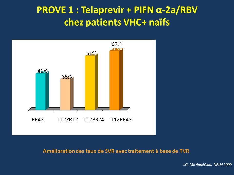 Amélioration des taux de SVR avec traitement à base de TVR PROVE 1 : Telaprevir + PIFN α-2a/RBV chez patients VHC+ naïfs J.G. Mc Hutchison. NEJM 2009