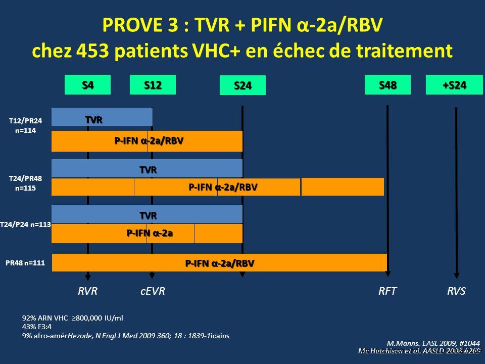 PROVE 3 : TVR + PIFN α-2a/RBV chez 453 patients VHC+ en échec de traitement S24 P-IFN α-2a/RBV TVR TVR RVRcEVRRFTRVSS4S12S48+S24 P-IFN α-2a TVR T12/PR