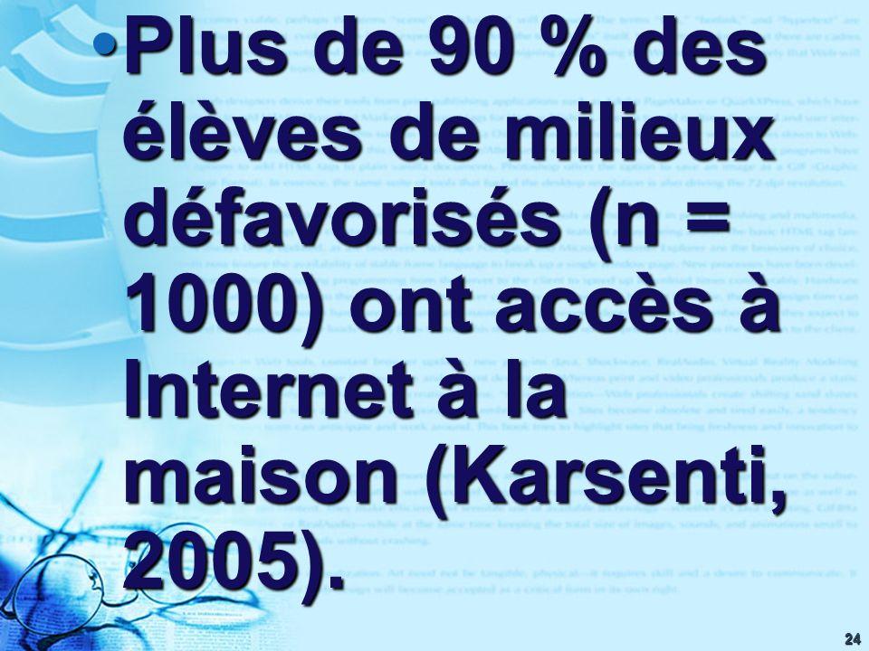 24 Plus de 90 % des élèves de milieux défavorisés (n = 1000) ont accès à Internet à la maison (Karsenti, 2005). Plus de 90 % des élèves de milieux déf