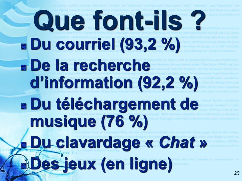 29 Que font-ils ? Du courriel (93,2 %) De la recherche dinformation (92,2 %) Du téléchargement de musique (76 %) Du clavardage « Chat » Des jeux (en l