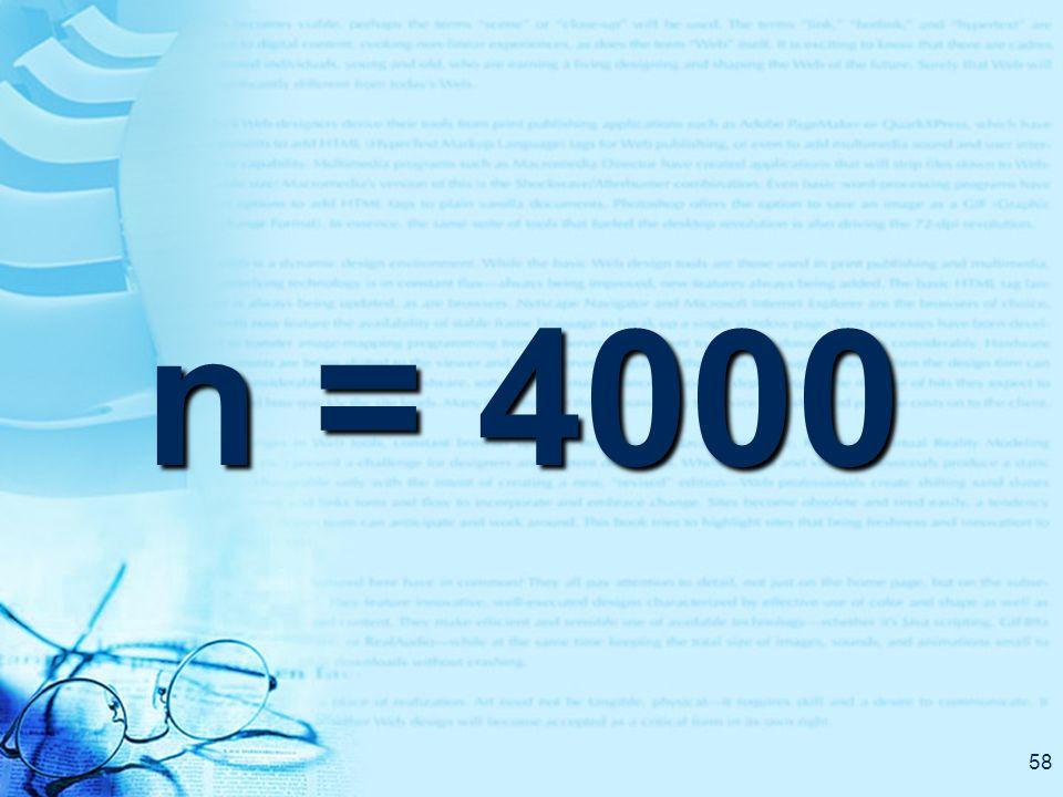 58 n = 4000