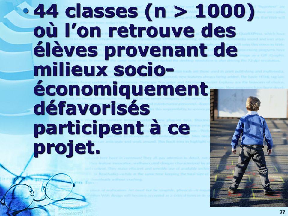 77 44 classes (n > 1000) où lon retrouve des élèves provenant de milieux socio- économiquement défavorisés participent à ce projet. 44 classes (n > 10