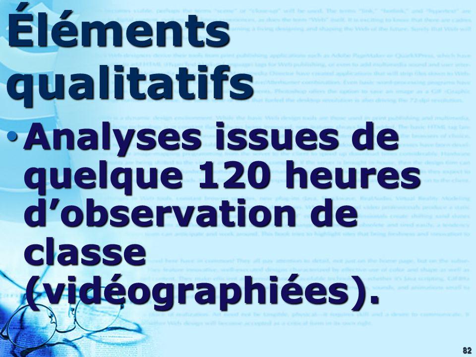 82 Éléments qualitatifs Analyses issues de quelque 120 heures dobservation de classe (vidéographiées). Analyses issues de quelque 120 heures dobservat