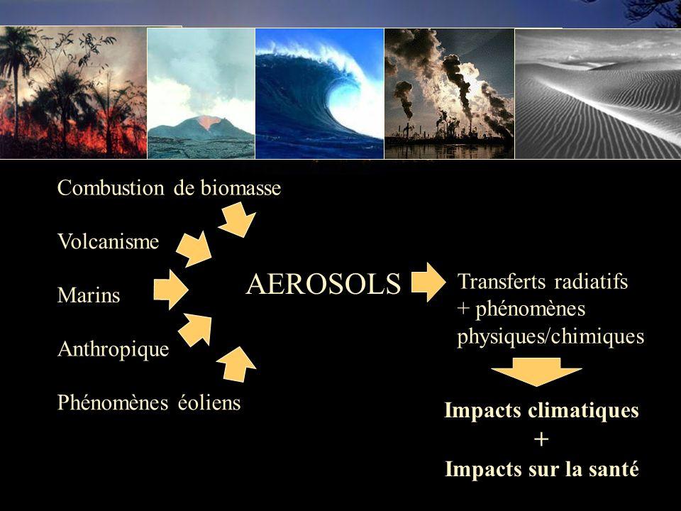 AEROSOLS Combustion de biomasse Volcanisme Phénomènes éoliens Transferts radiatifs + phénomènes physiques/chimiques Anthropique Impacts climatiques + Impacts sur la santé Marins