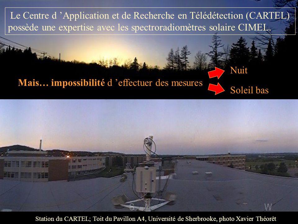 Le Centre d Application et de Recherche en Télédétection (CARTEL) possède une expertise avec les spectroradiomètres solaire CIMEL.