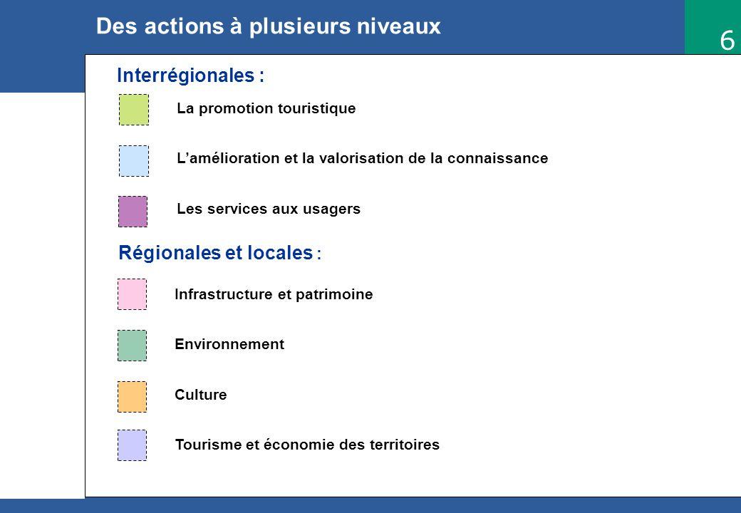 6 RP/Com Mars 2006 Des actions à plusieurs niveaux La promotion touristique Lamélioration et la valorisation de la connaissance Les services aux usage