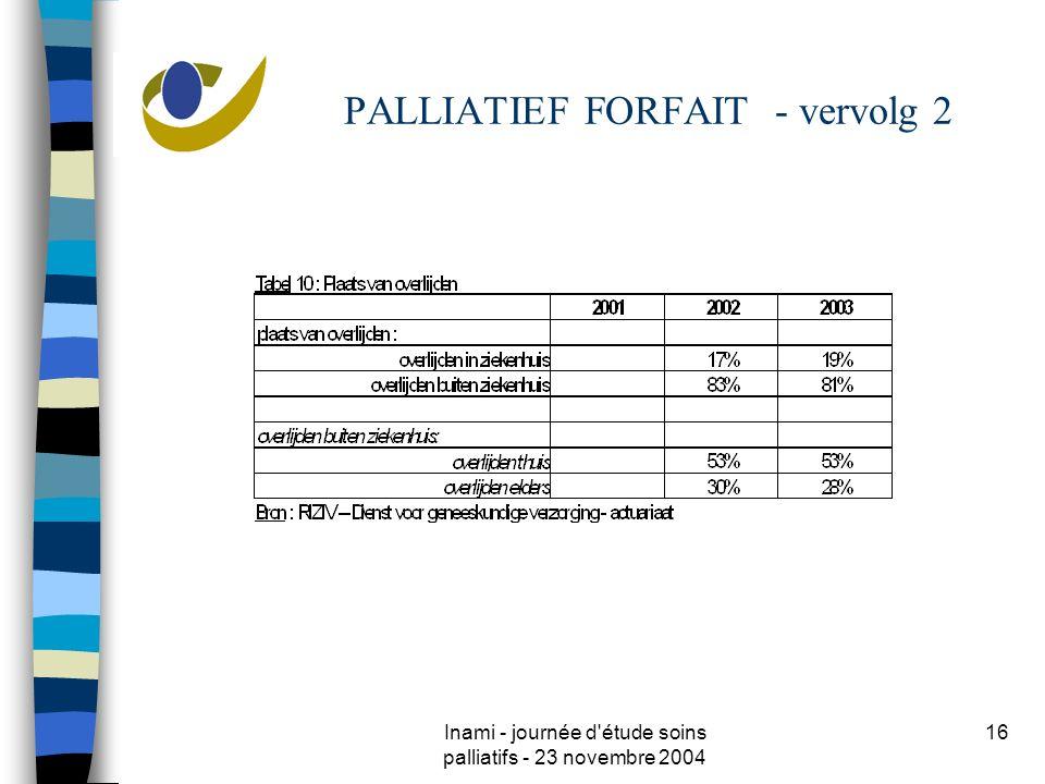 Inami - journée d étude soins palliatifs - 23 novembre 2004 16 PALLIATIEF FORFAIT - vervolg 2