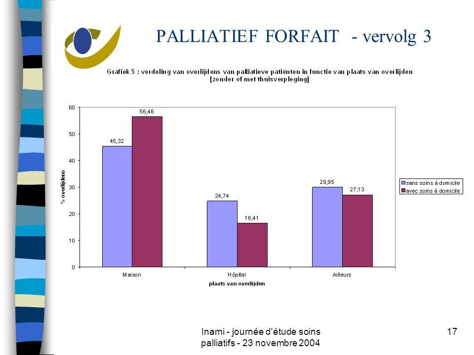 Inami - journée d étude soins palliatifs - 23 novembre 2004 17 PALLIATIEF FORFAIT - vervolg 3