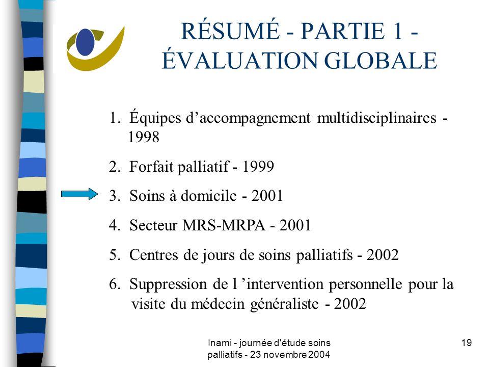 Inami - journée d étude soins palliatifs - 23 novembre 2004 19 RÉSUMÉ - PARTIE 1 - ÉVALUATION GLOBALE 1.