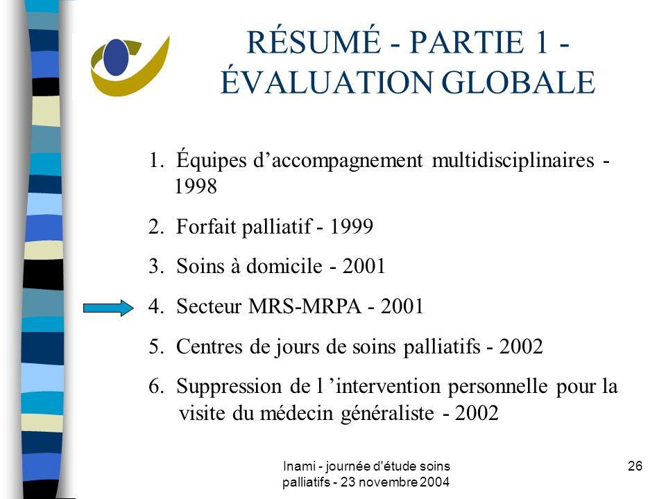 Inami - journée d étude soins palliatifs - 23 novembre 2004 26 RÉSUMÉ - PARTIE 1 - ÉVALUATION GLOBALE 1.