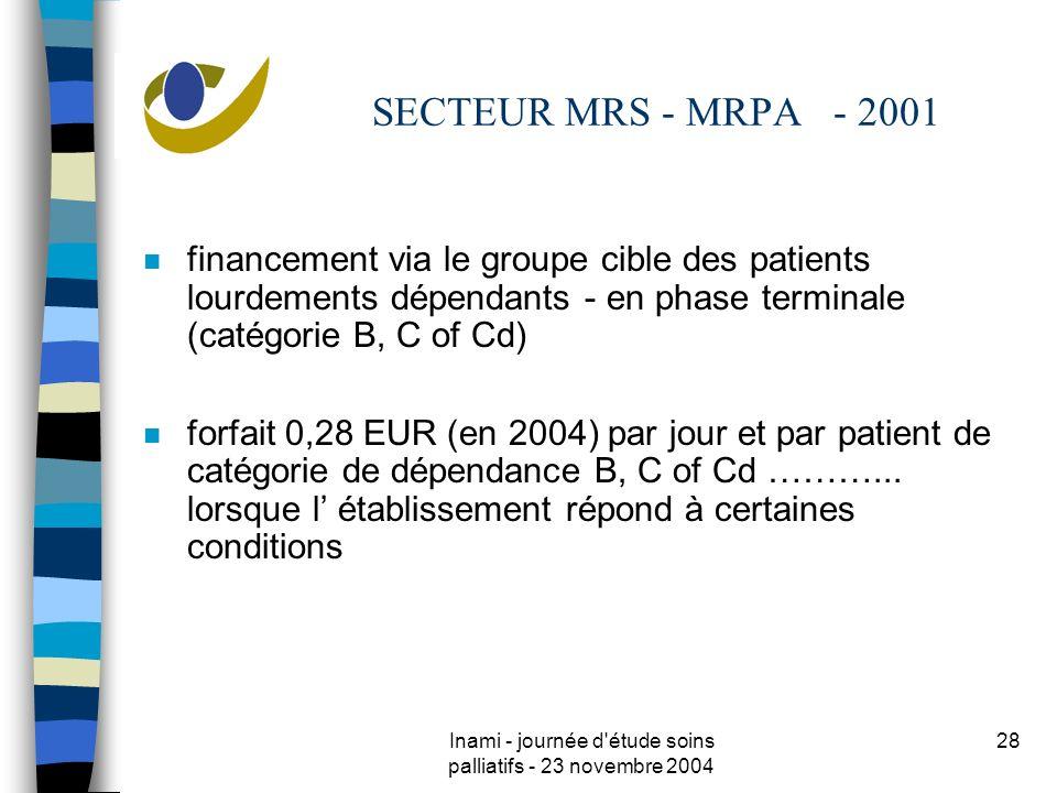 Inami - journée d étude soins palliatifs - 23 novembre 2004 28 SECTEUR MRS - MRPA - 2001 n financement via le groupe cible des patients lourdements dépendants - en phase terminale (catégorie B, C of Cd) n forfait 0,28 EUR (en 2004) par jour et par patient de catégorie de dépendance B, C of Cd ………...