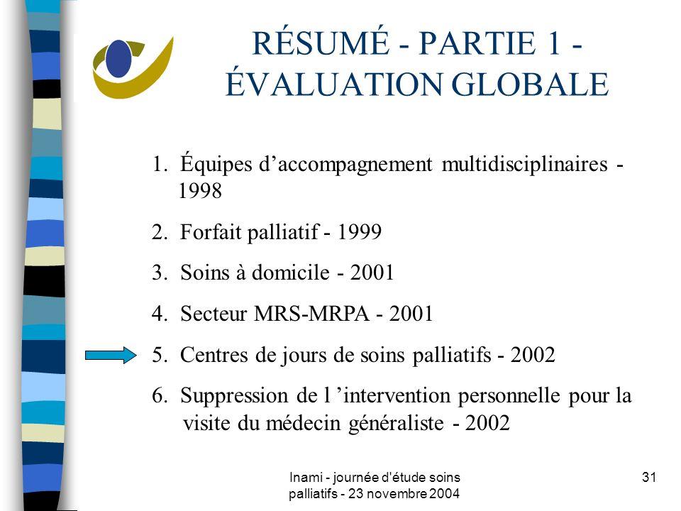 Inami - journée d étude soins palliatifs - 23 novembre 2004 31 RÉSUMÉ - PARTIE 1 - ÉVALUATION GLOBALE 1.