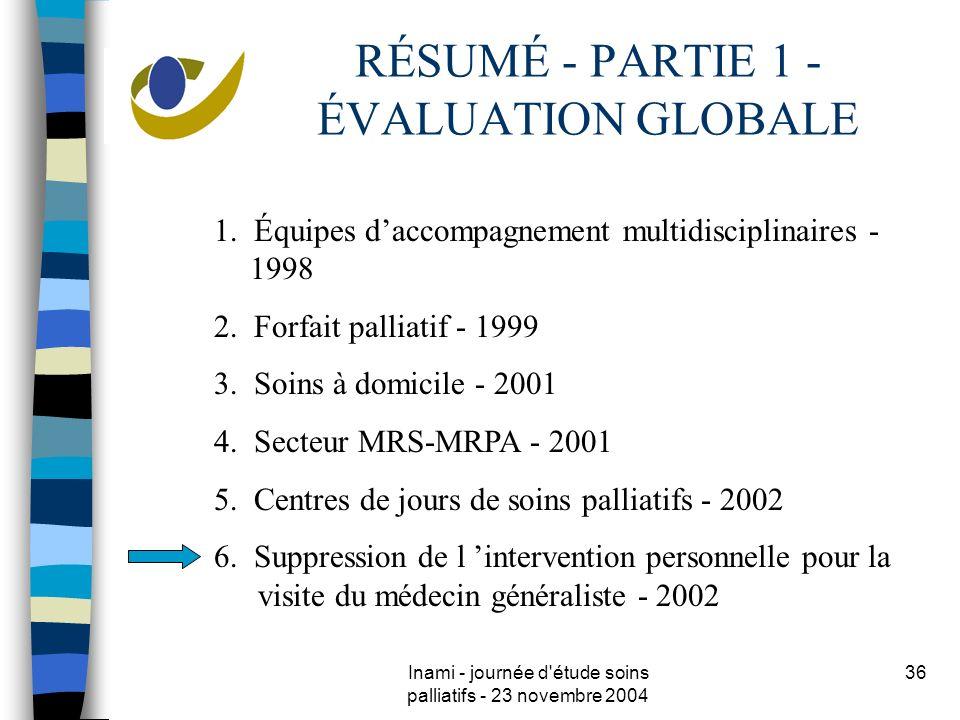 Inami - journée d étude soins palliatifs - 23 novembre 2004 36 RÉSUMÉ - PARTIE 1 - ÉVALUATION GLOBALE 1.