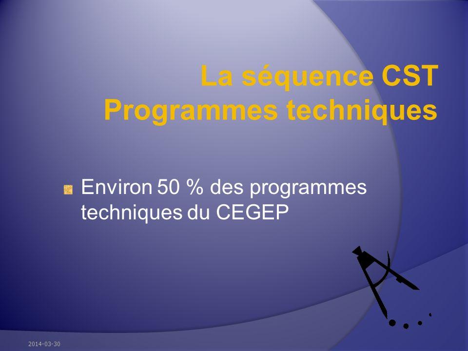 La séquence CST Programmes techniques Environ 50 % des programmes techniques du CEGEP 2014-03-30