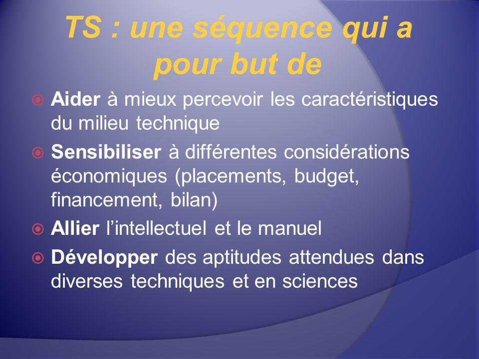 TS : une séquence qui a pour but de Aider à mieux percevoir les caractéristiques du milieu technique Sensibiliser à différentes considérations économiques (placements, budget, financement, bilan) Allier lintellectuel et le manuel Développer des aptitudes attendues dans diverses techniques et en sciences