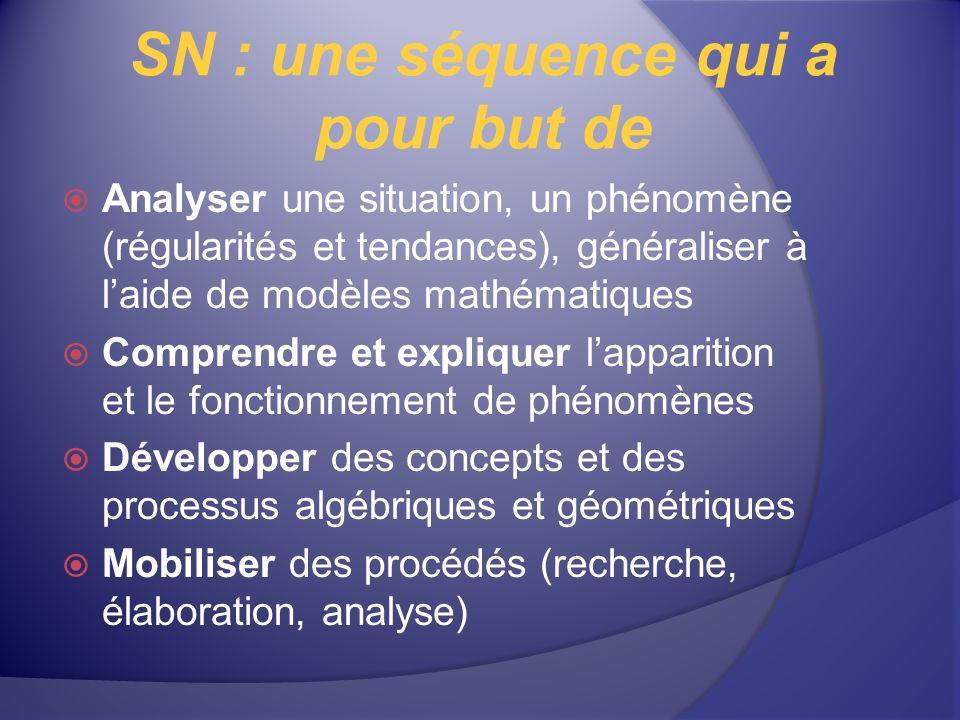 SN : une séquence qui a pour but de Analyser une situation, un phénomène (régularités et tendances), généraliser à laide de modèles mathématiques Comp