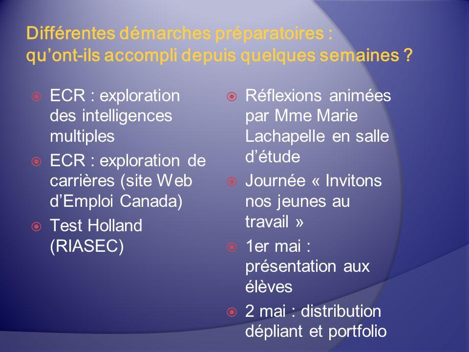 Différentes démarches préparatoires : quont-ils accompli depuis quelques semaines ? ECR : exploration des intelligences multiples ECR : exploration de