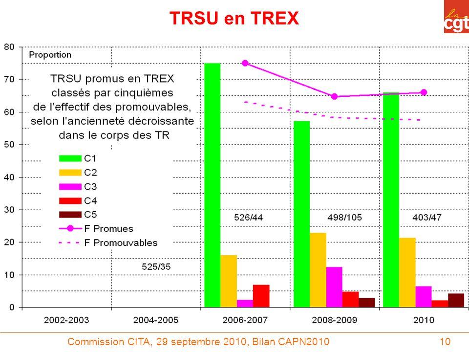 Commission CITA, 29 septembre 2010, Bilan CAPN201010 TRSU en TREX