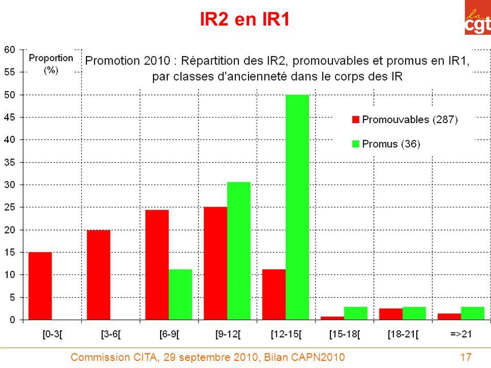Commission CITA, 29 septembre 2010, Bilan CAPN201017 IR2 en IR1