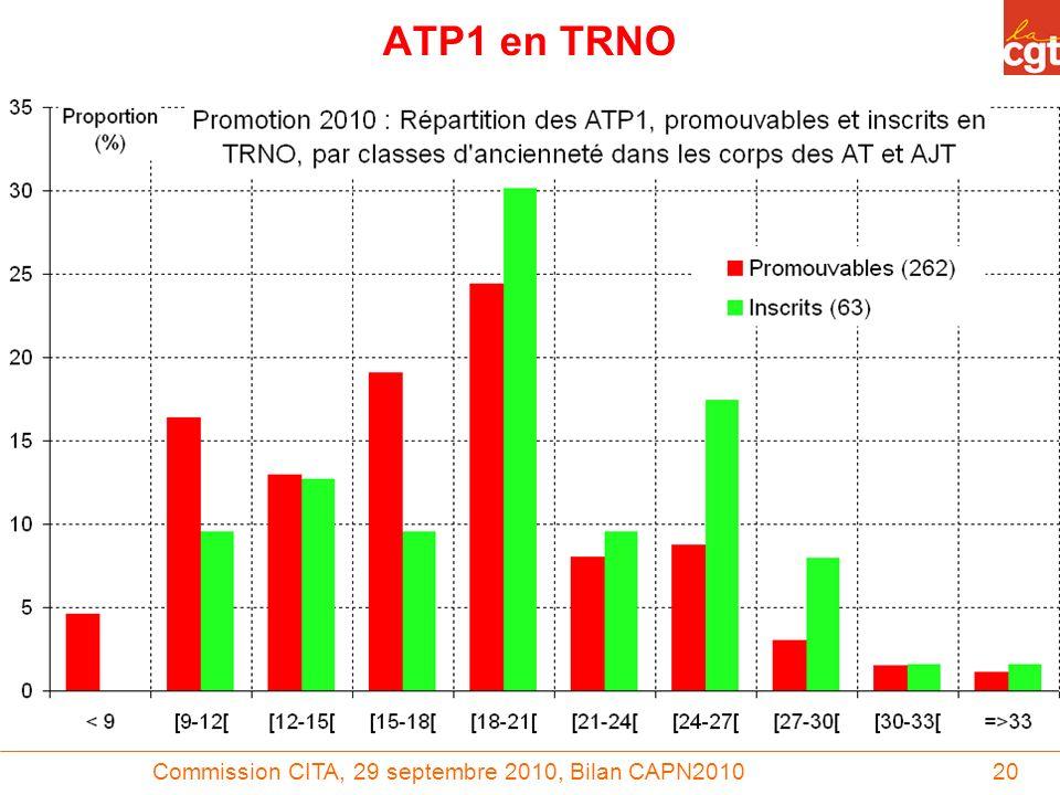 Commission CITA, 29 septembre 2010, Bilan CAPN201020 ATP1 en TRNO