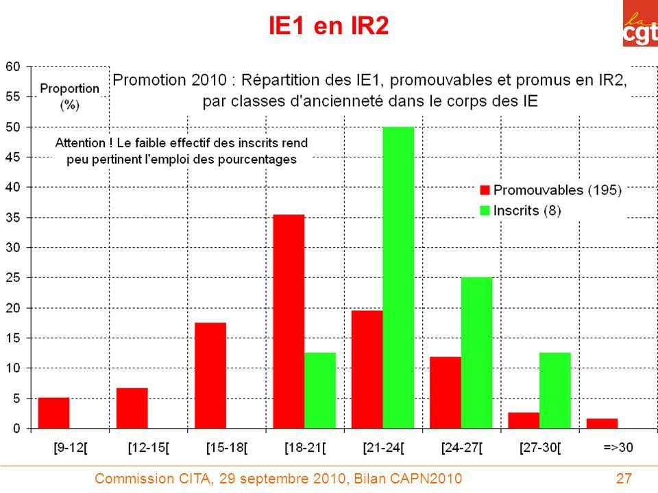 Commission CITA, 29 septembre 2010, Bilan CAPN201027 IE1 en IR2