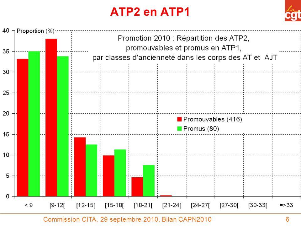 Commission CITA, 29 septembre 2010, Bilan CAPN20106 ATP2 en ATP1