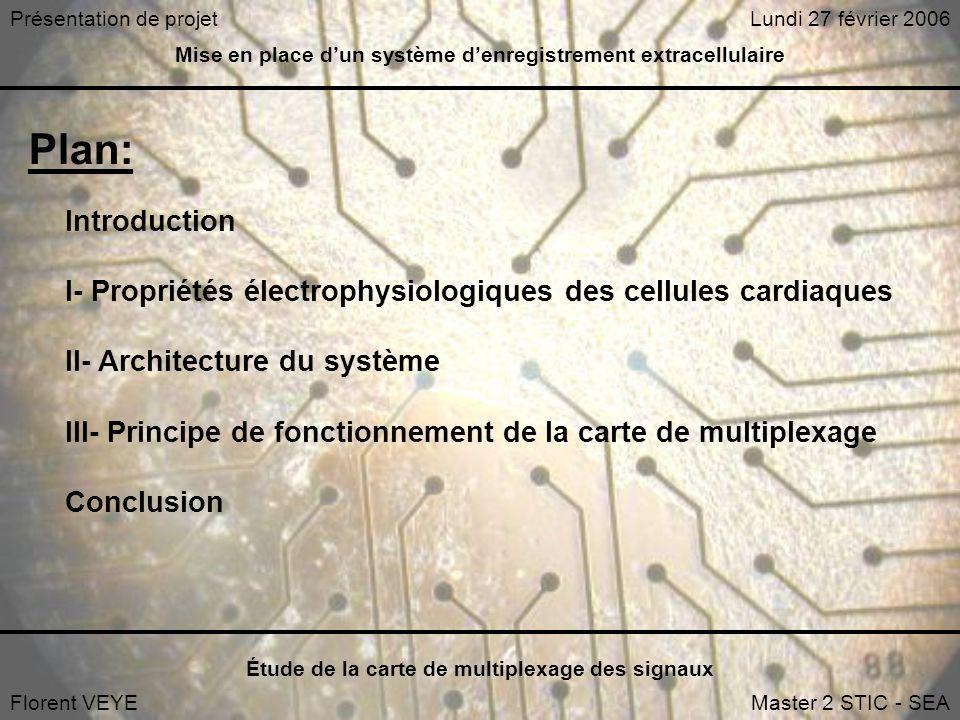 Mise en place dun système denregistrement extracellulaire Étude de la carte de multiplexage des signaux Florent VEYEMaster 2 STIC - SEA Lundi 27 février 2006Présentation de projet Introduction
