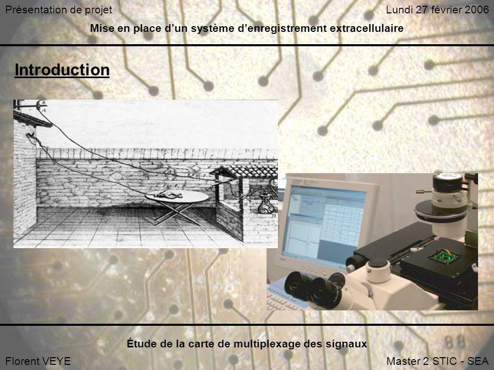 Mise en place dun système denregistrement extracellulaire Étude de la carte de multiplexage des signaux Florent VEYEMaster 2 STIC - SEA Lundi 27 février 2006Présentation de projet Propriétés électrophysiologiques des cellules cardiaques