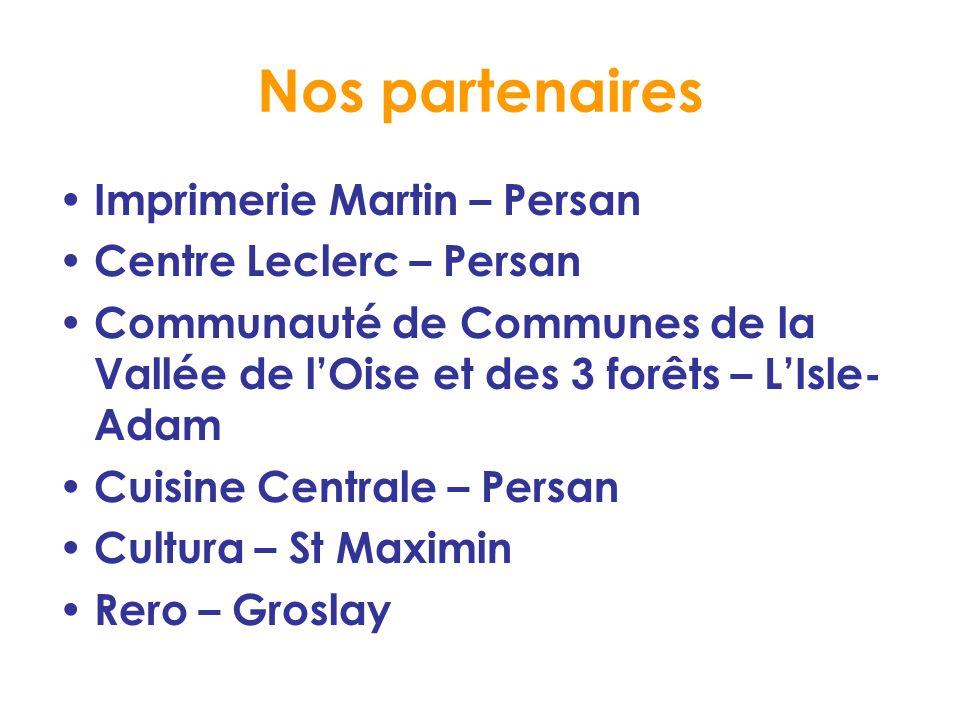 Nos partenaires Imprimerie Martin – Persan Centre Leclerc – Persan Communauté de Communes de la Vallée de lOise et des 3 forêts – LIsle- Adam Cuisine Centrale – Persan Cultura – St Maximin Rero – Groslay