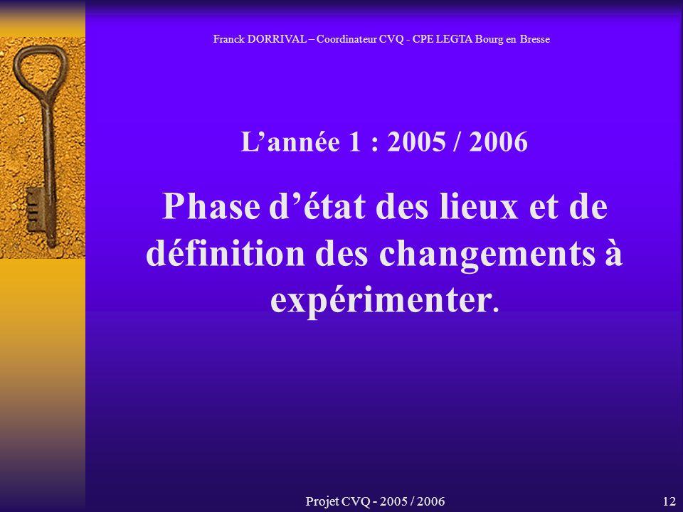Projet CVQ - 2005 / 200612 Lannée 1 : 2005 / 2006 Phase détat des lieux et de définition des changements à expérimenter.